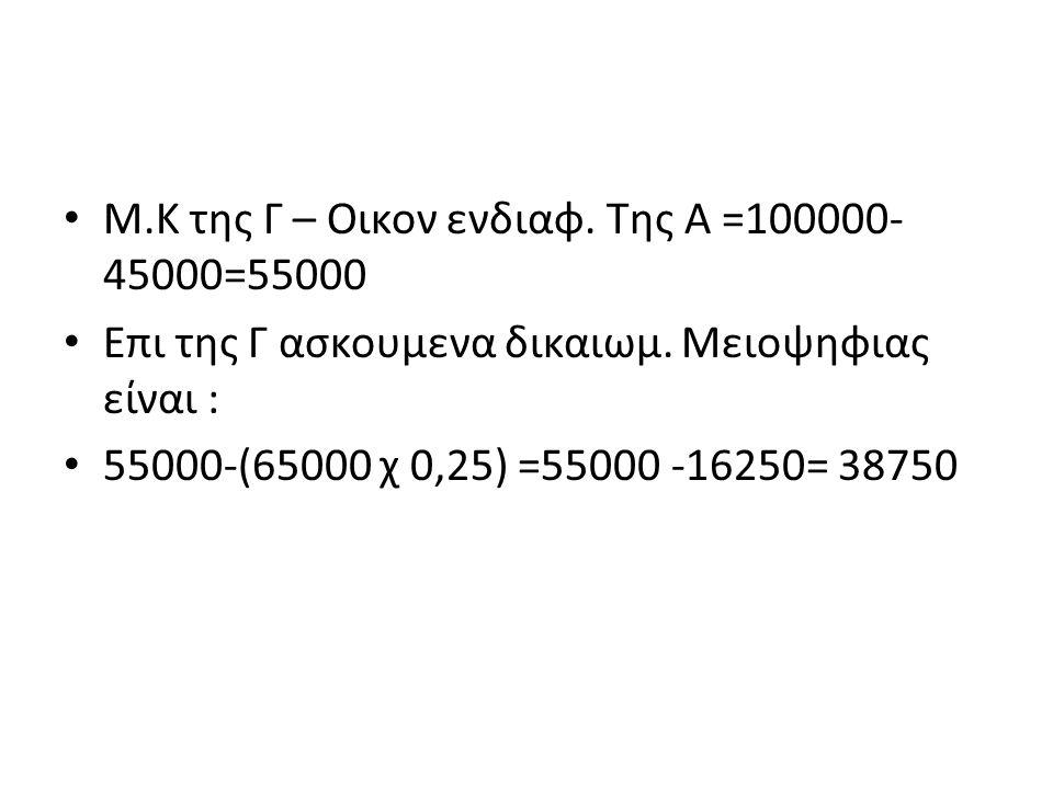 Μ.Κ της Γ – Οικον ενδιαφ. Της Α =100000- 45000=55000 Επι της Γ ασκουμενα δικαιωμ.