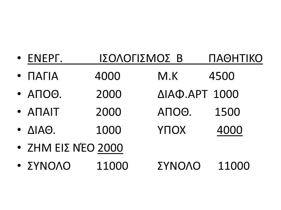 ΕΝΕΡΓ. ΙΣΟΛΟΓΙΣΜΟΣ Β ΠΑΘΗΤΙΚΟ ΠΑΓΙΑ 4000Μ.Κ 4500 ΑΠΟΘ.