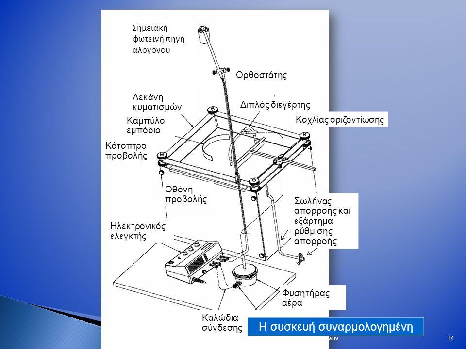 Σημειακή φωτεινή πηγή αλογόνου Ορθοστάτης Λεκάνη κυματισμών Διπλός διεγέρτης Κοχλίας οριζοντίωσης Κάτοπτρο προβολής Οθόνη προβολής Καμπύλο εμπόδιο Ηλεκτρονικός ελεγκτής Φυσητήρας αέρα Σωλήνας απορροής και εξάρτημα ρύθμισης απορροής Καλώδια σύνδεσης Η συσκευή συναρμολογημένη 14ΕΚΦΕ Ιωαννίνων