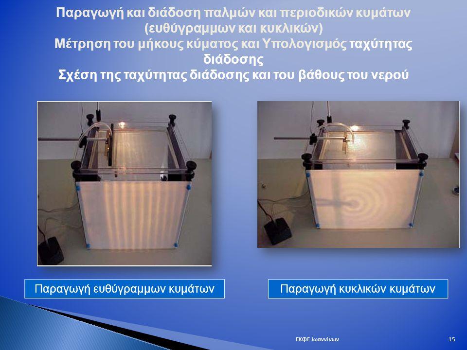 Παραγωγή και διάδοση παλμών και περιοδικών κυμάτων (ευθύγραμμων και κυκλικών) Μέτρηση του μήκους κύματος και Υπολογισμός ταχύτητας διάδοσης Σχέση της ταχύτητας διάδοσης και του βάθους του νερού Παραγωγή ευθύγραμμων κυμάτωνΠαραγωγή κυκλικών κυμάτων 15ΕΚΦΕ Ιωαννίνων
