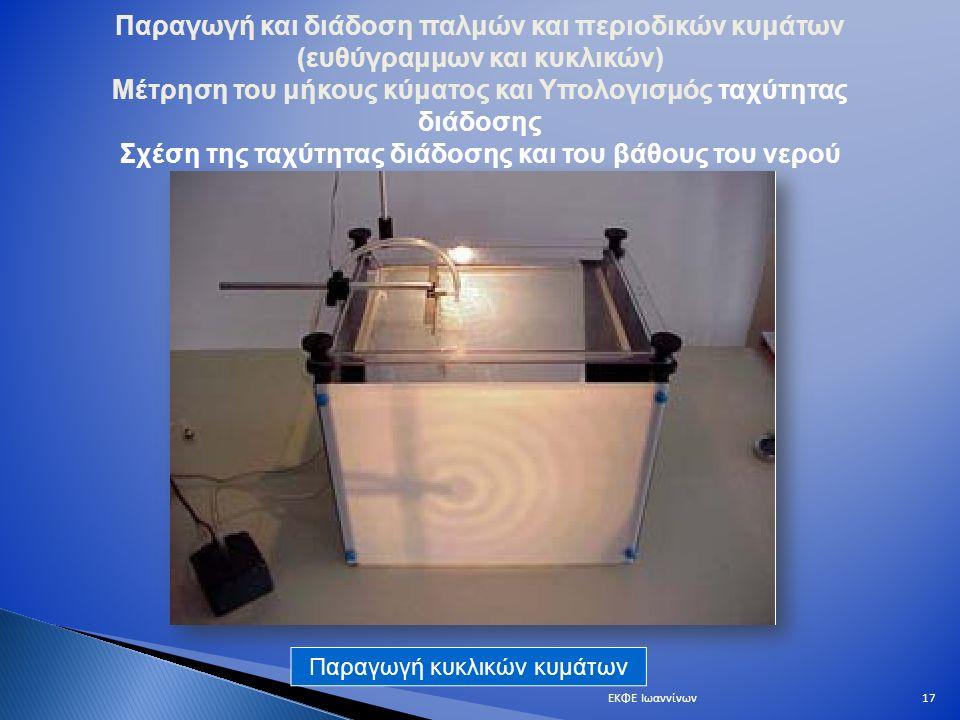 Παραγωγή κυκλικών κυμάτων Παραγωγή και διάδοση παλμών και περιοδικών κυμάτων (ευθύγραμμων και κυκλικών) Μέτρηση του μήκους κύματος και Υπολογισμός ταχύτητας διάδοσης Σχέση της ταχύτητας διάδοσης και του βάθους του νερού 17ΕΚΦΕ Ιωαννίνων