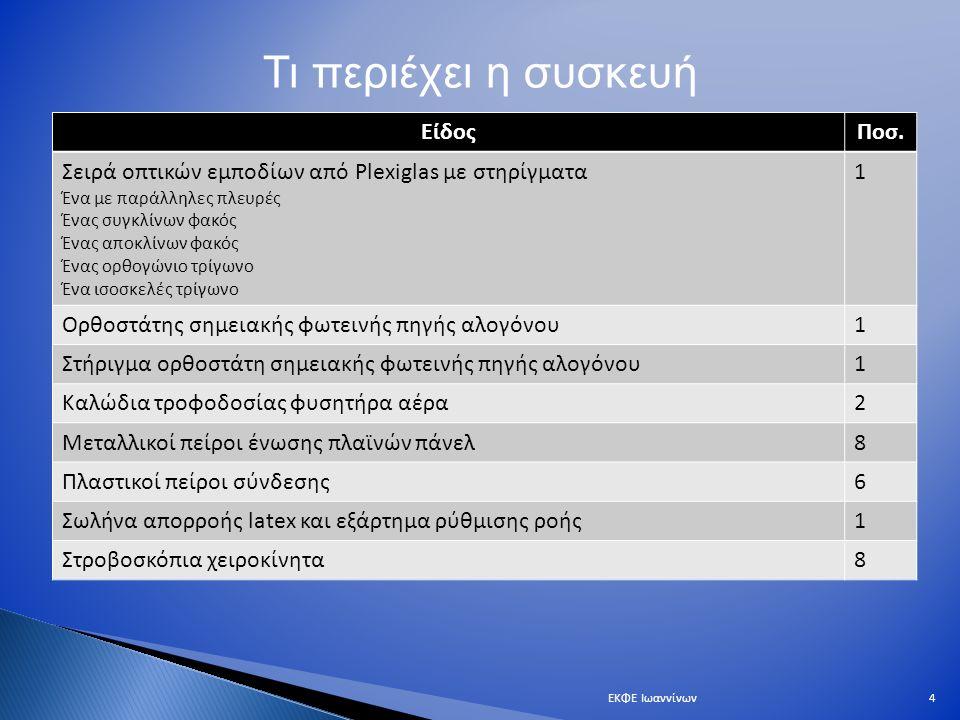 Συμβολή κυμάτων από δύο σύμφωνες πηγές: Μπορούμε να αποδείξουμε τις συνθήκες ενισχυτικής ή αποσβεστικής συμβολής; Τι συμβαίνει όσο αυξάνεται η συχνότητα των κυμάτων; 25ΕΚΦΕ Ιωαννίνων