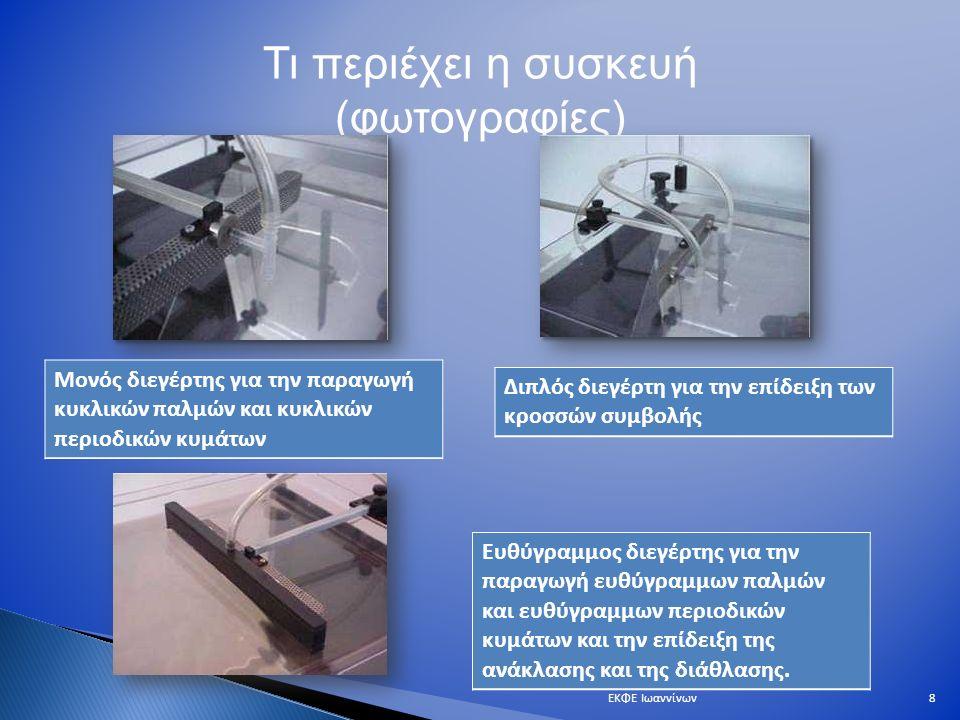 Τι περιέχει η συσκευή (φωτογραφίες) Δύο μακριά ευθύγραμμα εμπόδια για εκτέλεση πειραμάτων περίθλασης σε ακμή και της αρχής του Huygens.