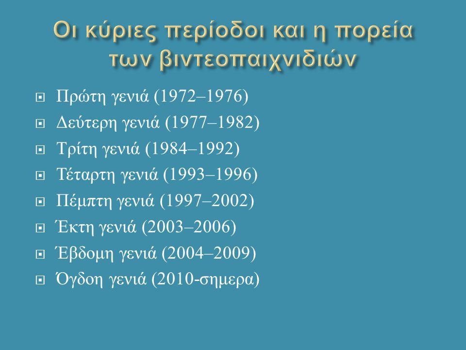  Πρώτη γενιά (1972–1976)  Δεύτερη γενιά (1977–1982)  Τρίτη γενιά (1984–1992)  Τέταρτη γενιά (1993–1996)  Πέμπτη γενιά (1997–2002)  Έκτη γενιά (2003–2006)  Έβδομη γενιά (2004–2009)  Όγδοη γενιά (2010- σημερα )