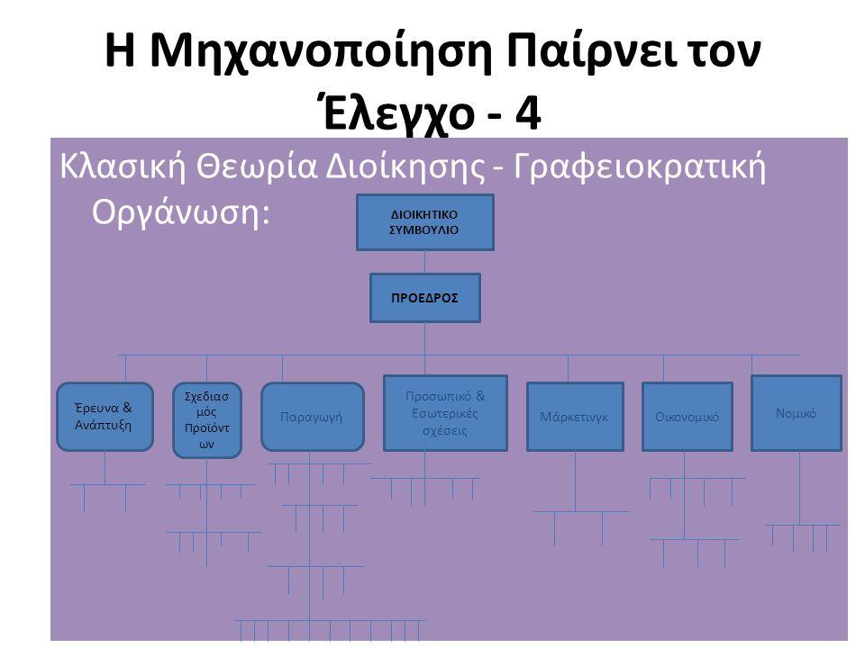 Η Μηχανοποίηση Παίρνει τον Έλεγχο - 4 13 Κλασική Θεωρία Διοίκησης - Γραφειοκρατική Οργάνωση: ΔΙΟΙΚΗΤΙΚΟ ΣΥΜΒΟΥΛΙΟ ΠΡΟΕΔΡΟΣ Προσωπικό & Εσωτερικές σχέσεις Έρευνα & Ανάπτυξη Σχεδιασ μός Προϊόντ ων ΠαραγωγήΜάρκετινγκΟικονομικό Νομικό