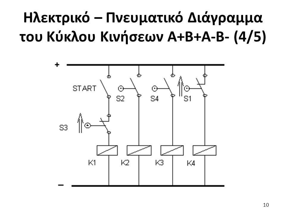 10 Ηλεκτρικό – Πνευματικό Διάγραμμα του Κύκλου Κινήσεων Α+Β+Α-Β- (4/5)