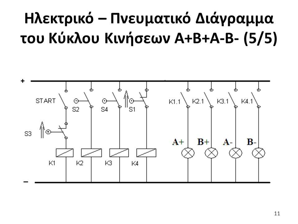 11 Ηλεκτρικό – Πνευματικό Διάγραμμα του Κύκλου Κινήσεων Α+Β+Α-Β- (5/5)