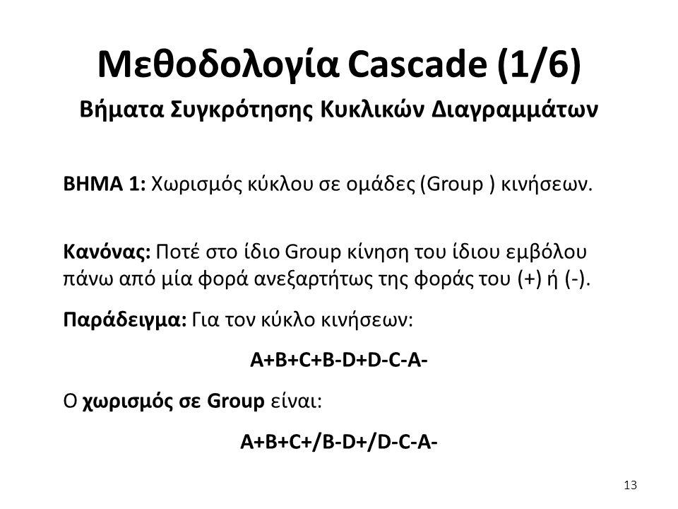 13 Μεθοδολογία Cascade (1/6) Βήματα Συγκρότησης Κυκλικών Διαγραμμάτων BHMA 1: Χωρισμός κύκλου σε ομάδες (Group ) κινήσεων.