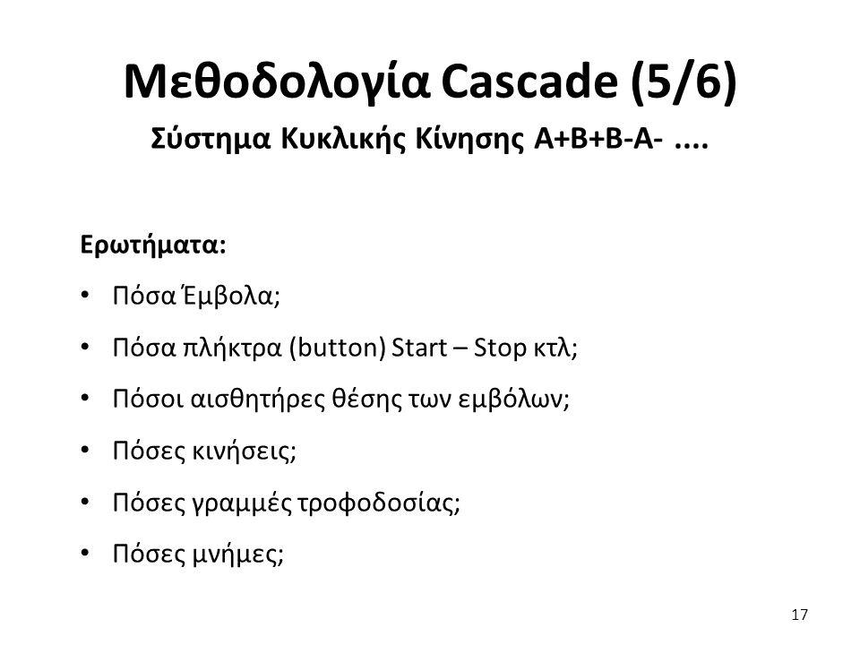 17 Μεθοδολογία Cascade (5/6) Σύστημα Κυκλικής Κίνησης Α+Β+Β-Α-....
