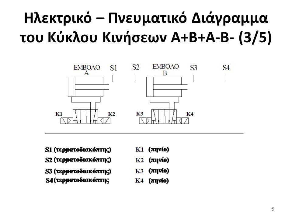 9 Ηλεκτρικό – Πνευματικό Διάγραμμα του Κύκλου Κινήσεων Α+Β+Α-Β- (3/5)