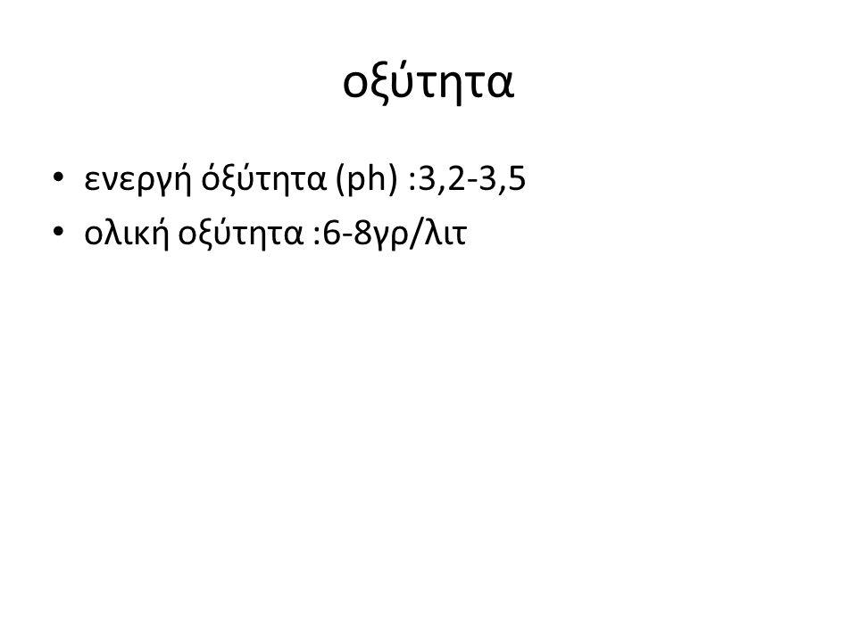 οξύτητα ενεργή όξύτητα (ph) :3,2-3,5 ολική οξύτητα :6-8γρ/λιτ