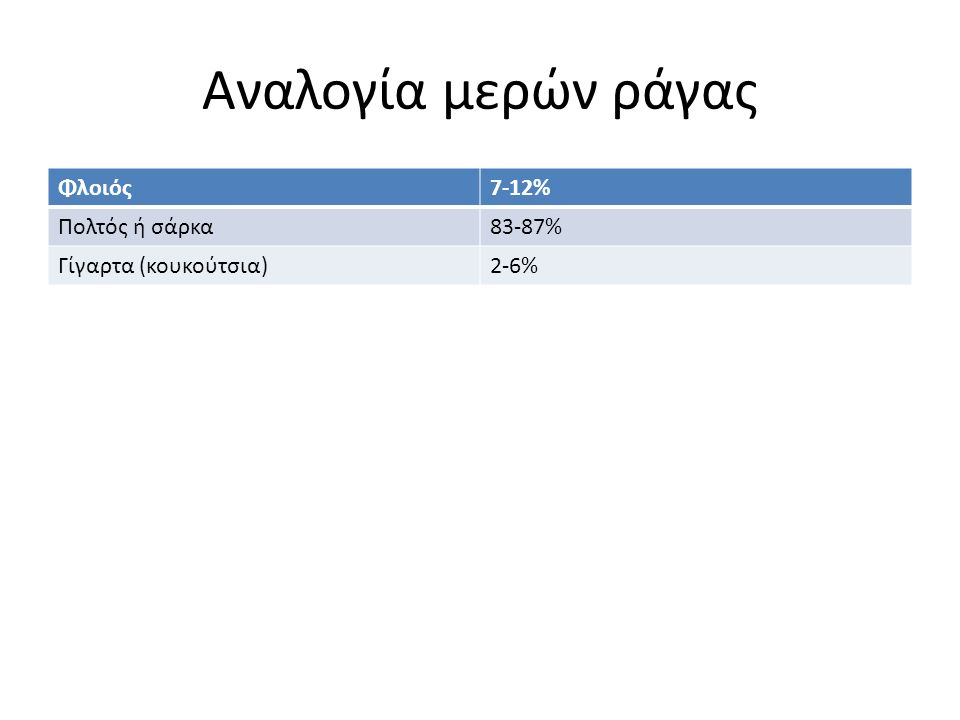 ολική οξύτητα τρυγικό οξύ μηλικό οξύ άλατά τους (ειδικά όξινου τρυγικού καλίου) μειώνεται λόγω της μείωσης του τρυγικού κατά την αλκοολική ζύμωση και την μετατροπή του σε όξινο τρυγικό κάλιο το οποίο και καθιζάνει