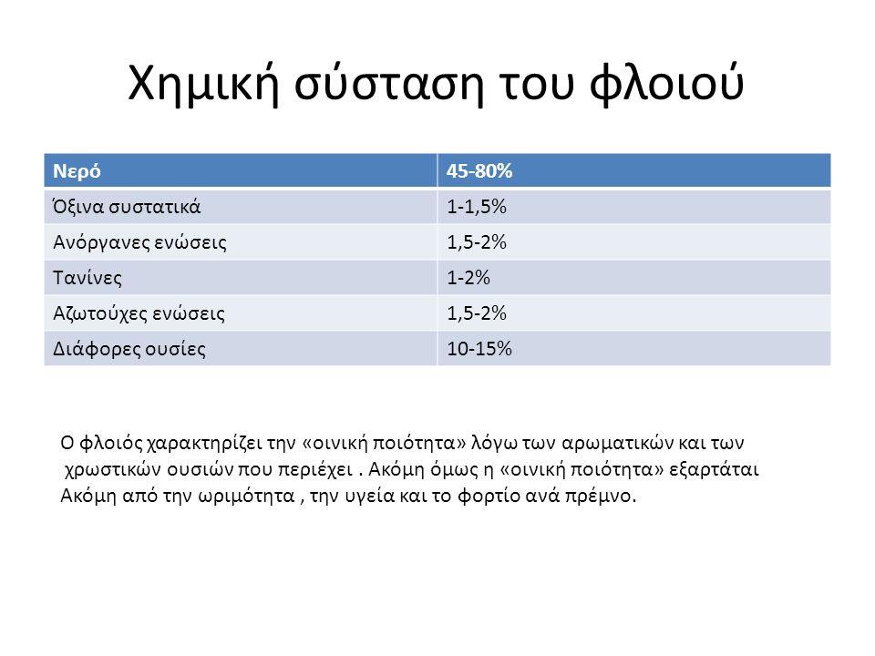 Χημική σύσταση του φλοιού Νερό45-80% Όξινα συστατικά1-1,5% Ανόργανες ενώσεις1,5-2% Τανίνες1-2% Αζωτούχες ενώσεις1,5-2% Διάφορες ουσίες10-15% Ο φλοιός χαρακτηρίζει την «οινική ποιότητα» λόγω των αρωματικών και των χρωστικών ουσιών που περιέχει.
