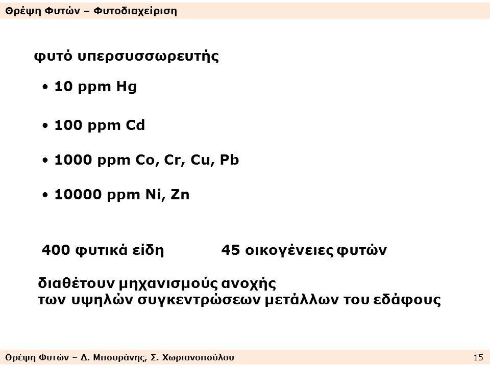 Θρέψη Φυτών – Δ. Μπουράνης, Σ. Χωριανοπούλου 15 Θρέψη Φυτών – Φυτοδιαχείριση φυτό υπερσυσσωρευτής 10 ppm Hg 100 ppm Cd 1000 ppm Co, Cr, Cu, Pb 10000 p