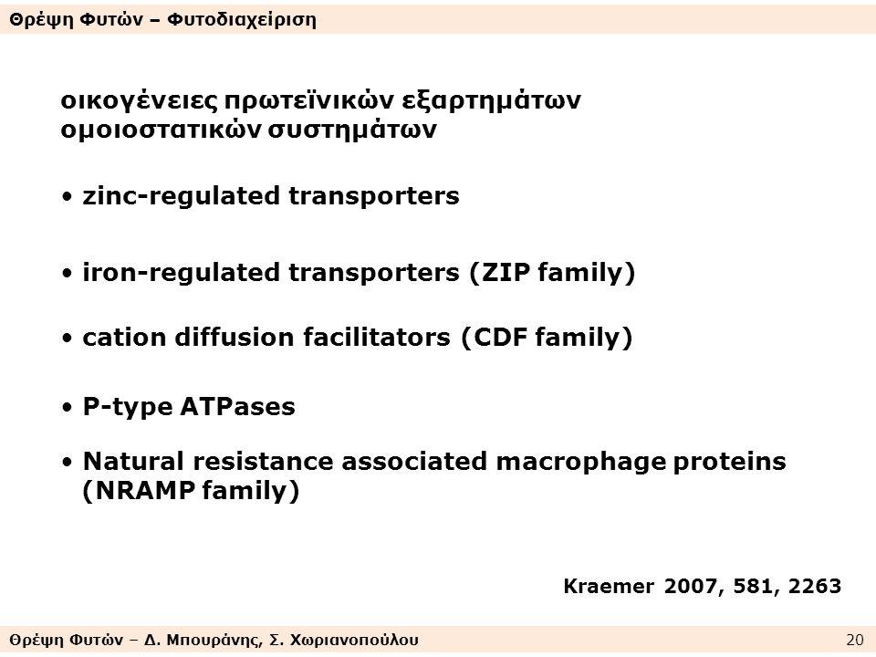 Θρέψη Φυτών – Δ. Μπουράνης, Σ. Χωριανοπούλου 20 Θρέψη Φυτών – Φυτοδιαχείριση οικογένειες πρωτεϊνικών εξαρτημάτων ομοιοστατικών συστημάτων zinc-regulat