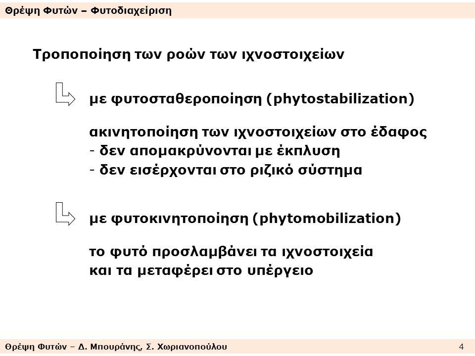Θρέψη Φυτών – Δ. Μπουράνης, Σ. Χωριανοπούλου 4 Θρέψη Φυτών – Φυτοδιαχείριση Τροποποίηση των ροών των ιχνοστοιχείων με φυτοσταθεροποίηση (phytostabiliz