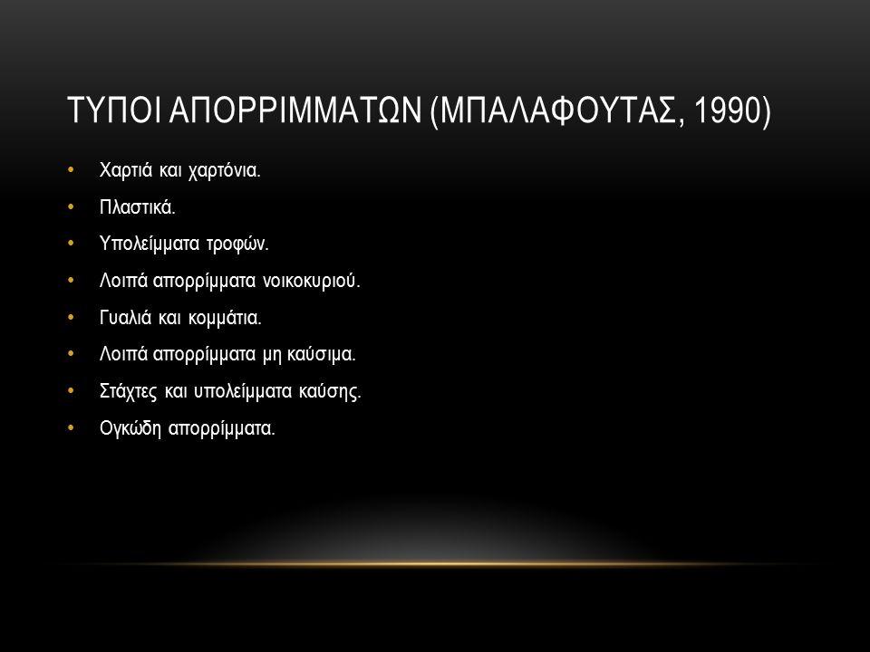 ΤΥΠΟΙ ΑΠΟΡΡΙΜΜΑΤΩΝ (ΜΠΑΛΑΦΟΥΤΑΣ, 1990) Χαρτιά και χαρτόνια.
