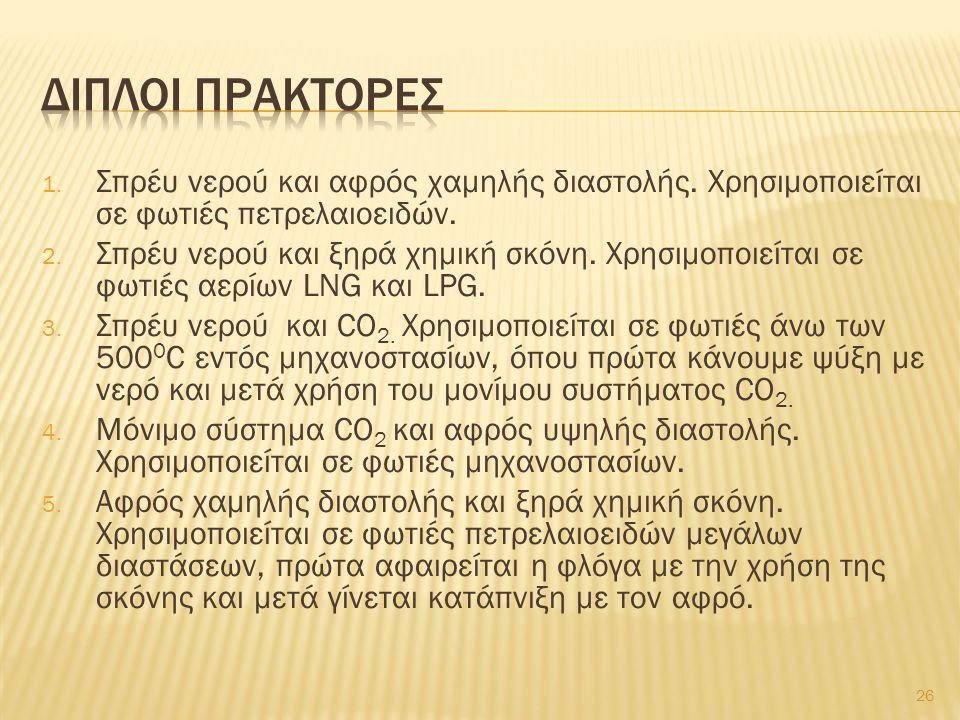 1.Σπρέυ νερού και αφρός χαμηλής διαστολής. Χρησιμοποιείται σε φωτιές πετρελαιοειδών.