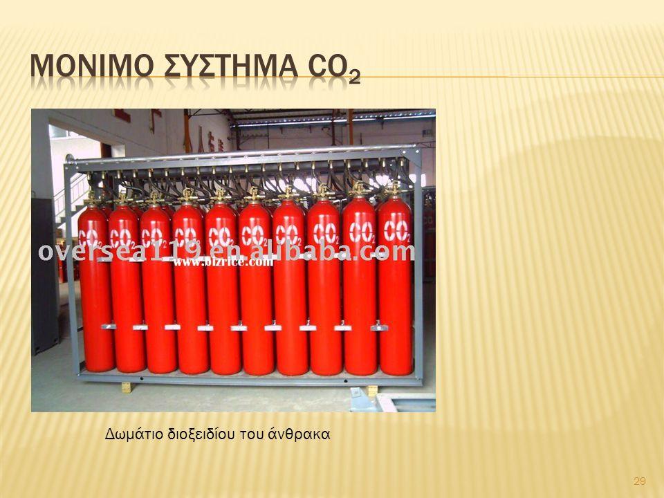 Δωμάτιο διοξειδίου του άνθρακα 29