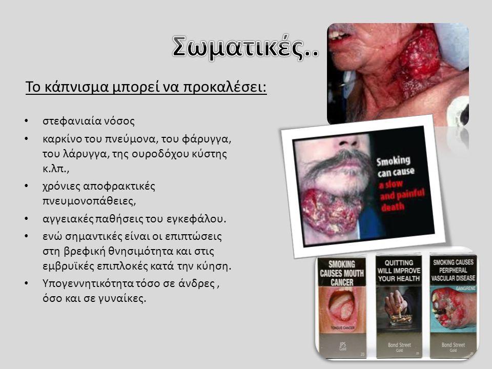 στεφανιαία νόσος καρκίνο του πνεύμονα, του φάρυγγα, του λάρυγγα, της ουροδόχου κύστης κ.λπ., χρόνιες αποφρακτικές πνευμονοπάθειες, αγγειακές παθήσεις του εγκεφάλου.