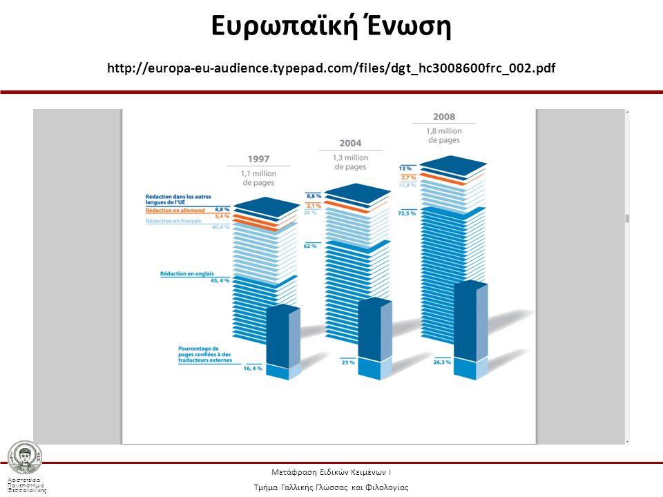 Αριστοτέλειο Πανεπιστήμιο Θεσσαλονίκης Μετάφραση Ειδικών Κειμένων Ι Τμήμα Γαλλικής Γλώσσας και Φιλολογίας Ευρωπαϊκή Ένωση http://europa-eu-audience.typepad.com/files/dgt_hc3008600frc_002.pdf