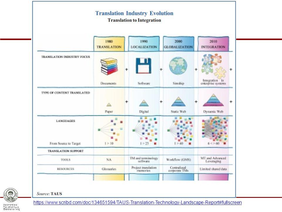 Αριστοτέλειο Πανεπιστήμιο Θεσσαλονίκης Μετάφραση Ειδικών Κειμένων Ι Τμήμα Γαλλικής Γλώσσας και Φιλολογίας https://www.scribd.com/doc/134651594/TAUS-Translation-Technology-Landscape-Report#fullscreen