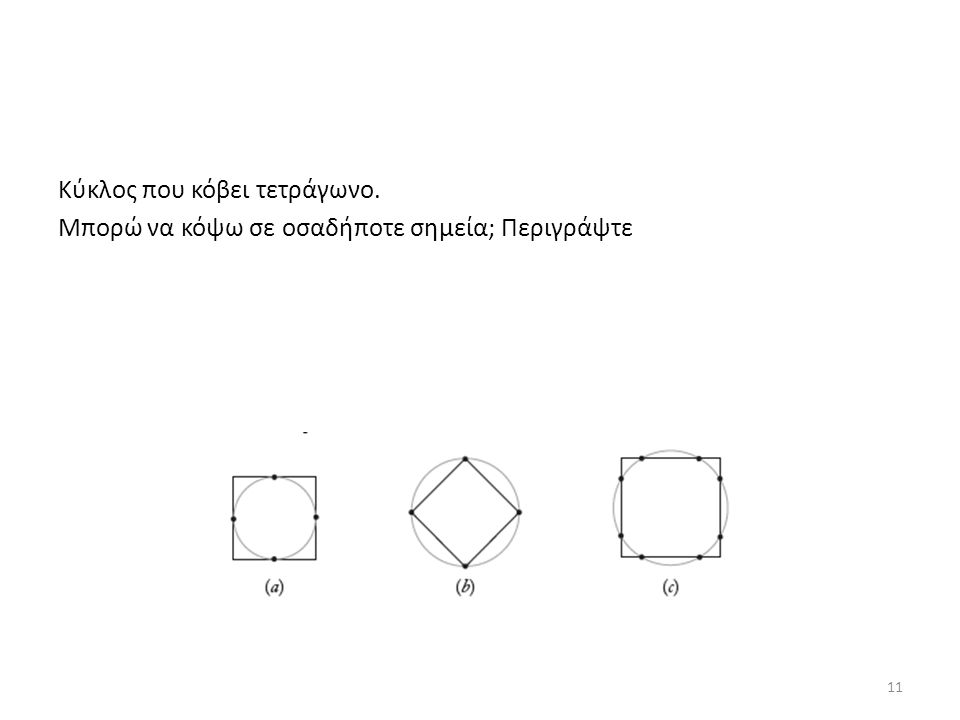 Κύκλος που κόβει τετράγωνο. Μπορώ να κόψω σε οσαδήποτε σημεία; Περιγράψτε 11