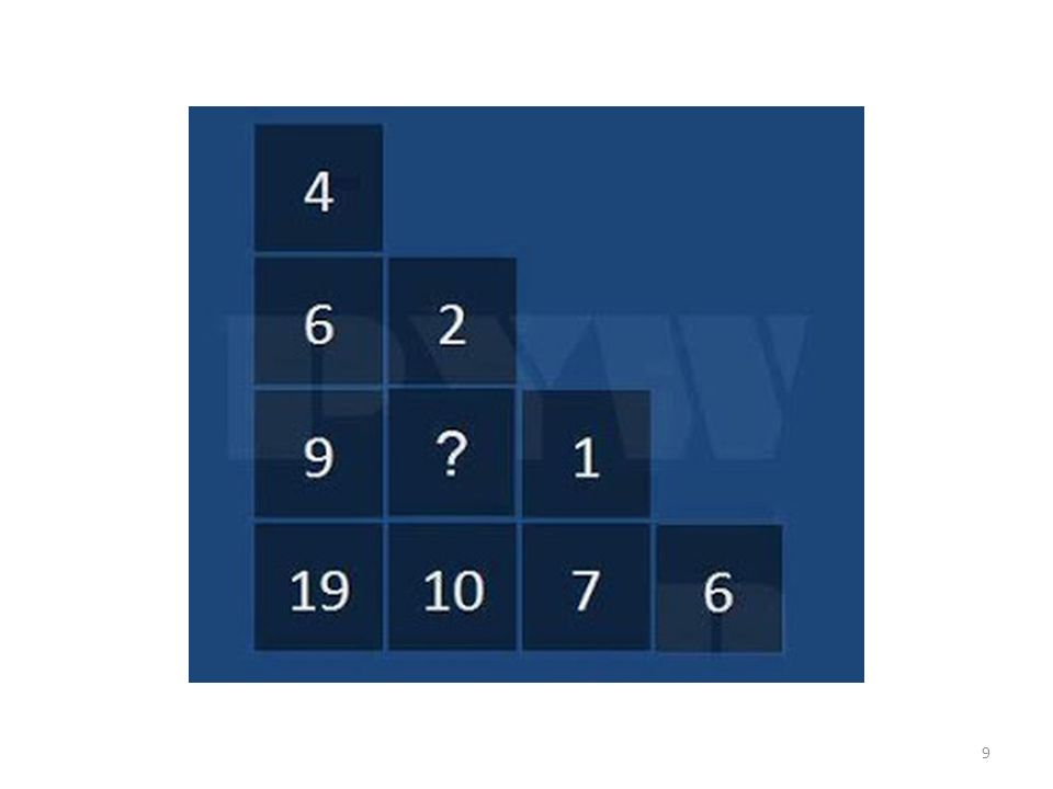 Διερευνήστε: Τους διαδοχικούς φυσικούς αριθμούς τους χωρίζουμε σε ομάδες ως ακολούθως:( 1 ), ( 2, 3, 4, 5 ), ( 6, 7,...,12), ( 13, 14,..., 22),… 1.