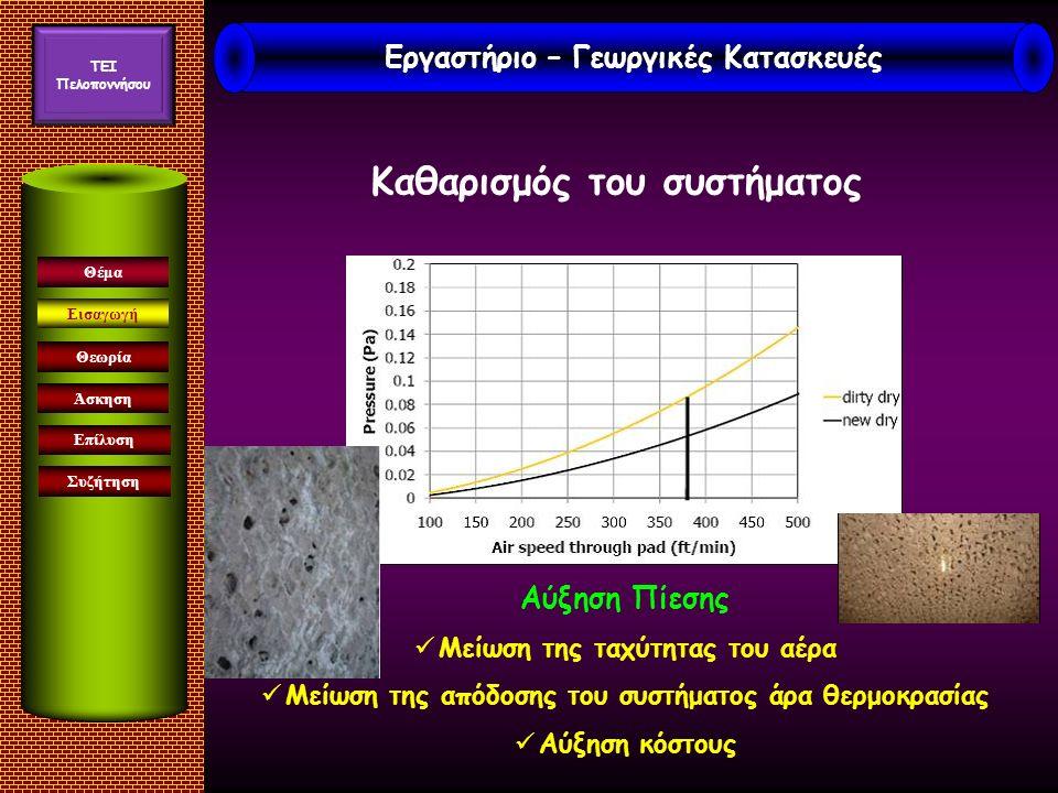 Εισαγωγή Άσκηση Επίλυση Συζήτηση Θέμα Θεωρία Καθαρισμός του συστήματος Αύξηση Πίεσης Μείωση της ταχύτητας του αέρα Μείωση της απόδοσης του συστήματος άρα θερμοκρασίας Αύξηση κόστους Εργαστήριο – Γεωργικές Κατασκευές TEI Πελοποννήσου