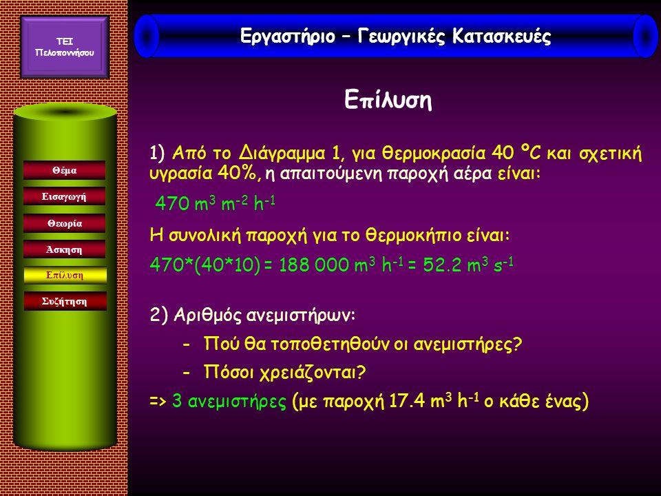 Εισαγωγή Συζήτηση Θέμα Θεωρία Άσκηση Επίλυση 1) Από το Διάγραμμα 1, για θερμοκρασία 40 ºC και σχετική υγρασία 40%, η απαιτούμενη παροχή αέρα είναι: 470 m 3 m -2 h -1 Η συνολική παροχή για το θερμοκήπιο είναι: 470*(40*10) = 188 000 m 3 h -1 = 52.2 m 3 s -1 2) Αριθμός ανεμιστήρων: -Πού θα τοποθετηθούν οι ανεμιστήρες.