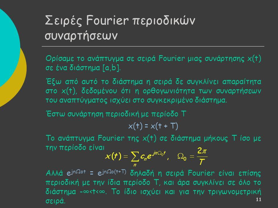 11 Ορίσαμε το ανάπτυγμα σε σειρά Fourier μιας συνάρτησης x(t) σε ένα διάστημα [a,b].