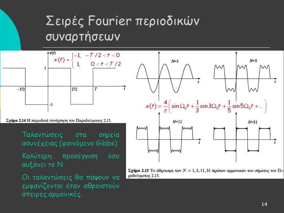 14 Σειρές Fourier περιοδικών συναρτήσεων Ταλαντώσεις στα σημεία ασυνέχειας (φαινόμενο Gibbs) Καλύτερη προσέγγιση όσο αυξάνει το Ν Οι ταλαντώσεις θα πάψουν να εμφανίζονται όταν αθροιστούν άπειρες αρμονικές.