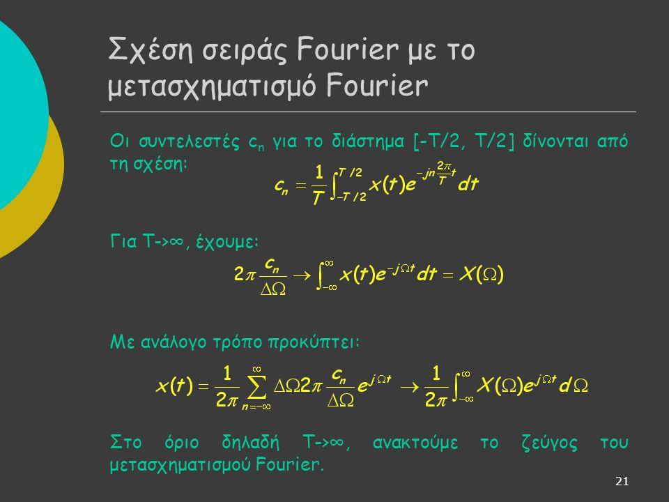 21 Οι συντελεστές c n για το διάστημα [-Τ/2, Τ/2] δίνονται από τη σχέση: Για Τ->∞, έχουμε: Με ανάλογο τρόπο προκύπτει: Στο όριο δηλαδή Τ->∞, ανακτούμε το ζεύγος του μετασχηματισμού Fourier.