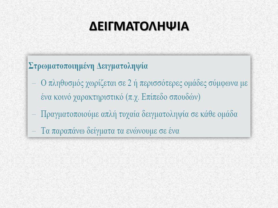 ΔΕΙΓΜΑΤΟΛΗΨΙΑ