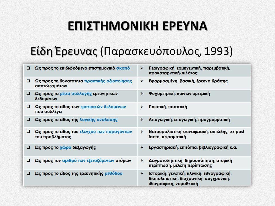 ΕΠΙΣΤΗΜΟΝΙΚΗ EΡΕΥΝΑ Είδη Έρευνας Είδη Έρευνας (Παρασκευόπουλος, 1993)