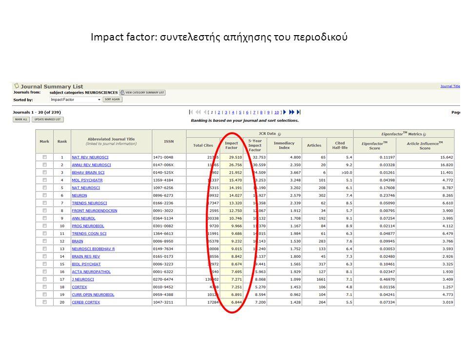 Impact factor: συντελεστής απήχησης του περιοδικού