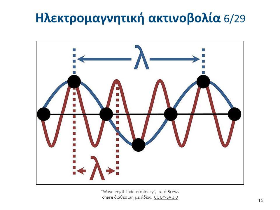 Ηλεκτρομαγνητική ακτινοβολία 6/29 15 Wavelength indeterminacy , από Brews ohare διαθέσιμη με άδεια CC BY-SA 3.0Wavelength indeterminacyCC BY-SA 3.0