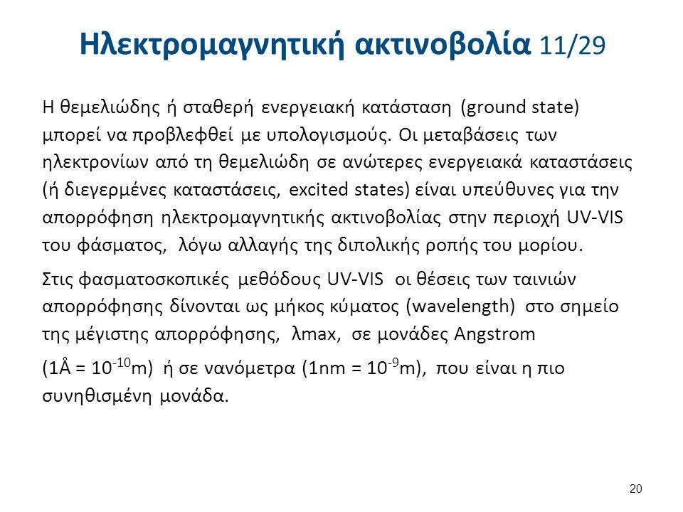 Ηλεκτρομαγνητική ακτινοβολία 11/29 Η θεμελιώδης ή σταθερή ενεργειακή κατάσταση (ground state) μπορεί να προβλεφθεί με υπολογισμούς.