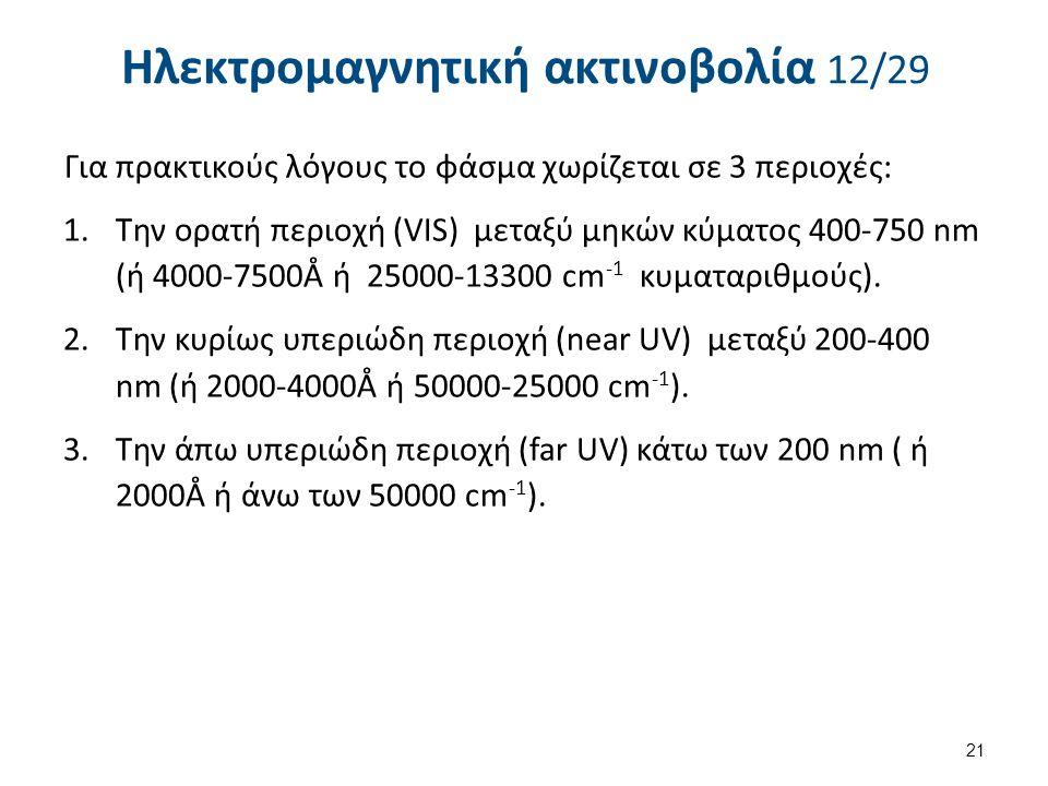 Ηλεκτρομαγνητική ακτινοβολία 12/29 Για πρακτικούς λόγους το φάσμα χωρίζεται σε 3 περιοχές: 1.Την ορατή περιοχή (VIS) μεταξύ μηκών κύματος 400-750 nm (ή 4000-7500Å ή 25000-13300 cm -1 κυματαριθμούς).