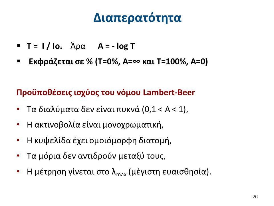 Διαπερατότητα  T = I / Io.