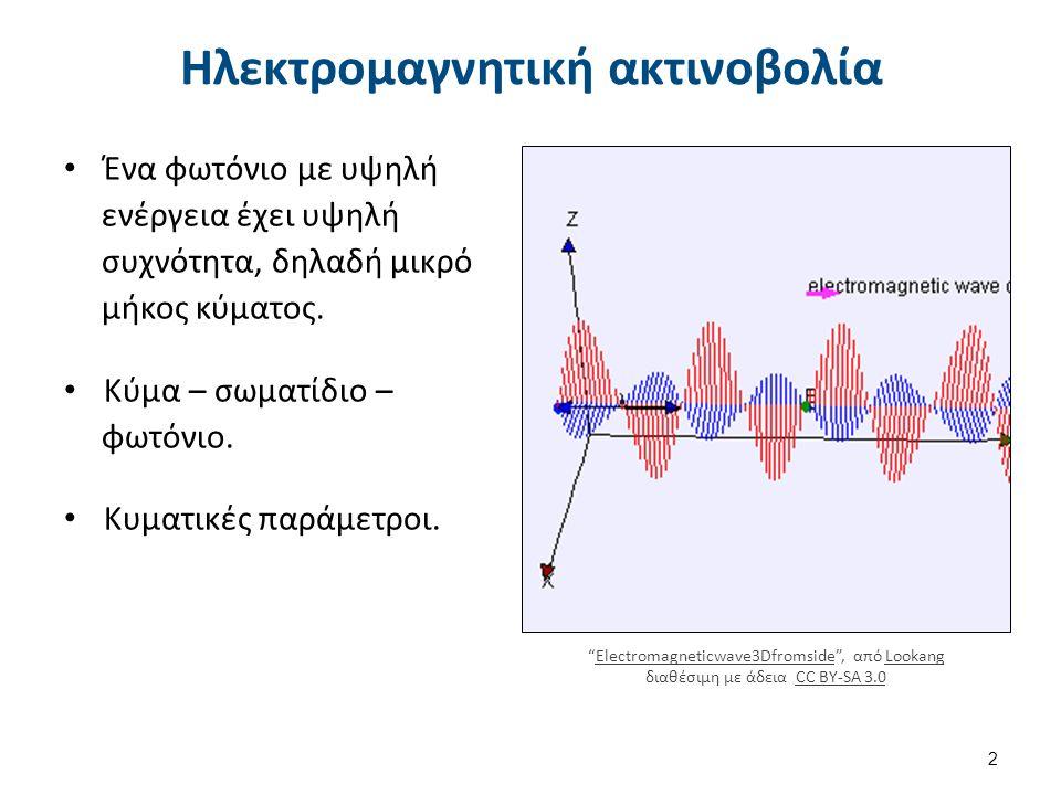 Ηλεκτρομαγνητική ακτινοβολία Ένα φωτόνιο με υψηλή ενέργεια έχει υψηλή συχνότητα, δηλαδή μικρό μήκος κύματος.