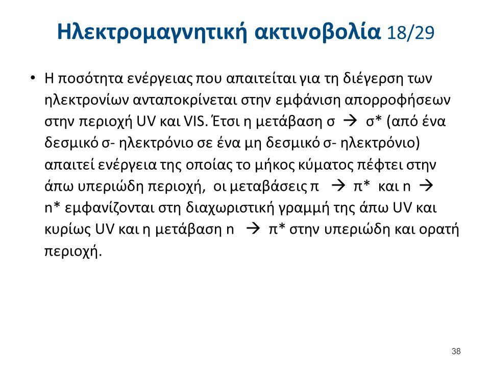 Ηλεκτρομαγνητική ακτινοβολία 18/29 Η ποσότητα ενέργειας που απαιτείται για τη διέγερση των ηλεκτρονίων ανταποκρίνεται στην εμφάνιση απορροφήσεων στην περιοχή UV και VIS.