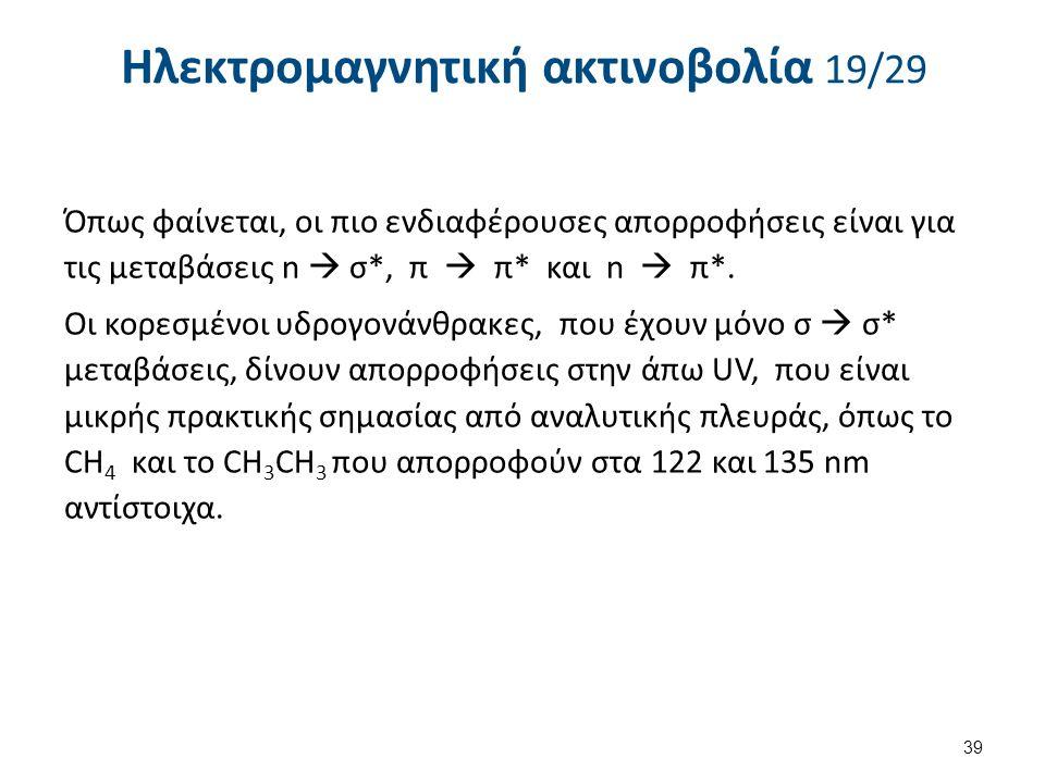 Ηλεκτρομαγνητική ακτινοβολία 19/29 Όπως φαίνεται, οι πιο ενδιαφέρουσες απορροφήσεις είναι για τις μεταβάσεις n  σ*, π  π* και n  π*.