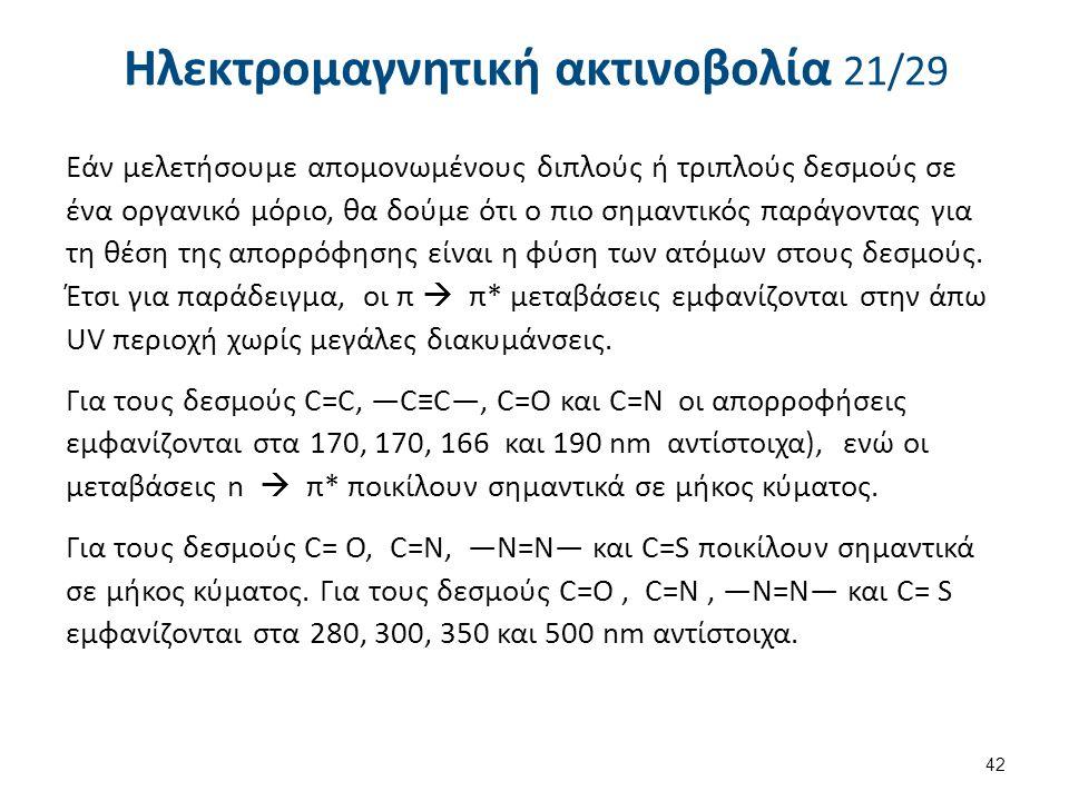 Ηλεκτρομαγνητική ακτινοβολία 21/29 Εάν μελετήσουμε απομονωμένους διπλούς ή τριπλούς δεσμούς σε ένα οργανικό μόριο, θα δούμε ότι ο πιο σημαντικός παράγοντας για τη θέση της απορρόφησης είναι η φύση των ατόμων στους δεσμούς.