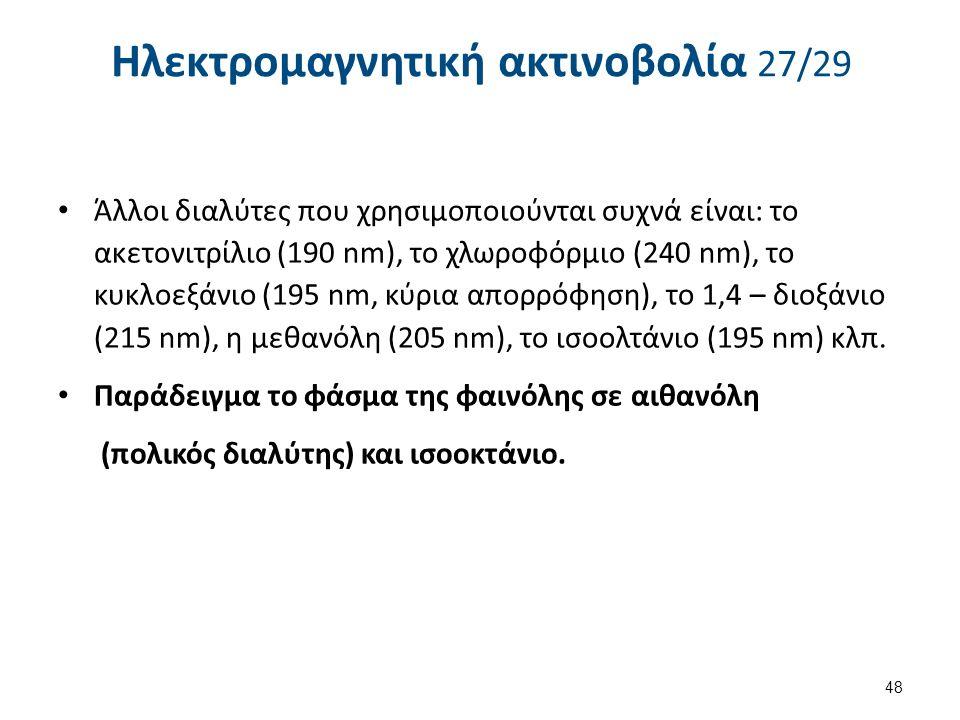 Ηλεκτρομαγνητική ακτινοβολία 27/29 Άλλοι διαλύτες που χρησιμοποιούνται συχνά είναι: το ακετονιτρίλιο (190 nm), το χλωροφόρμιο (240 nm), το κυκλοεξάνιο (195 nm, κύρια απορρόφηση), το 1,4 – διοξάνιο (215 nm), η μεθανόλη (205 nm), το ισοολτάνιο (195 nm) κλπ.