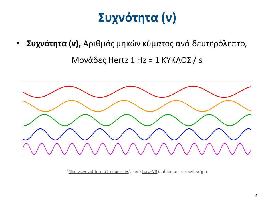 Συχνότητα (ν) Συχνότητα (ν), Αριθμός μηκών κύματος ανά δευτερόλεπτο, Μονάδες Hertz 1 Hz = 1 ΚΥΚΛΟΣ / s 4 Sine waves different frequencies , από LucasVB διαθέσιμο ως κοινό κτήμαSine waves different frequenciesLucasVB