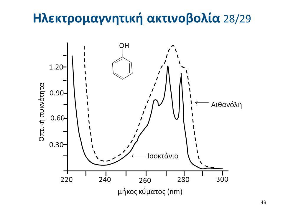 Ηλεκτρομαγνητική ακτινοβολία 28/29 49 1.20 0.90 0.60 0.30 220 240 260 280 300 Αιθανόλη Ισοκτάνιο μήκος κύματος (nm) Οπτική πυκνότητα OH