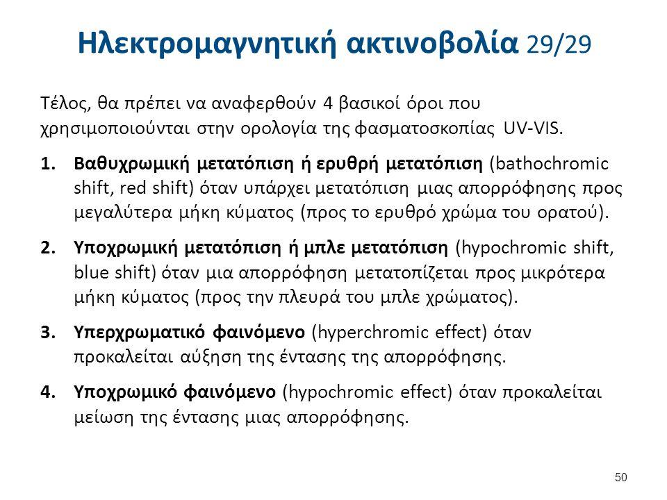 Ηλεκτρομαγνητική ακτινοβολία 29/29 Τέλος, θα πρέπει να αναφερθούν 4 βασικοί όροι που χρησιμοποιούνται στην ορολογία της φασματοσκοπίας UV-VIS.