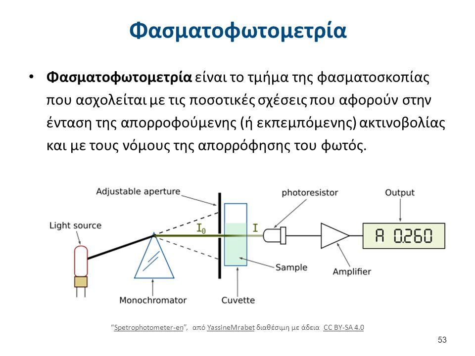 Φασματοφωτομετρία Φασματοφωτομετρία είναι το τμήμα της φασματοσκοπίας που ασχολείται με τις ποσοτικές σχέσεις που αφορούν στην ένταση της απορροφούμενης (ή εκπεμπόμενης) ακτινοβολίας και με τους νόμους της απορρόφησης του φωτός.