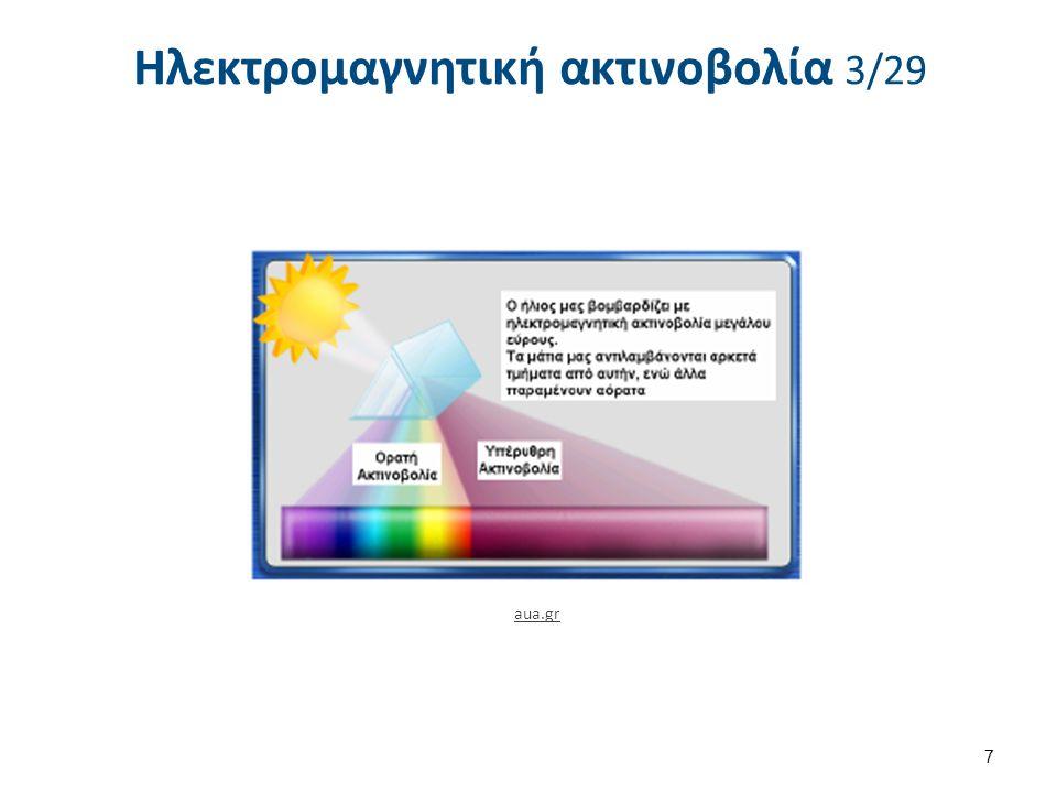Ηλεκτρομαγνητική ακτινοβολία 3/29 7 aua.gr